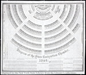 Seating chart at the 1846 New York Constitutional Convention.